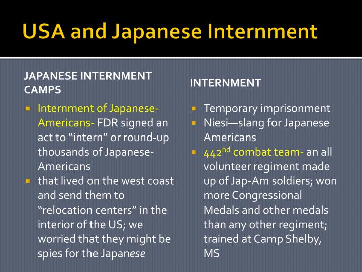 USA and Japanese Internment