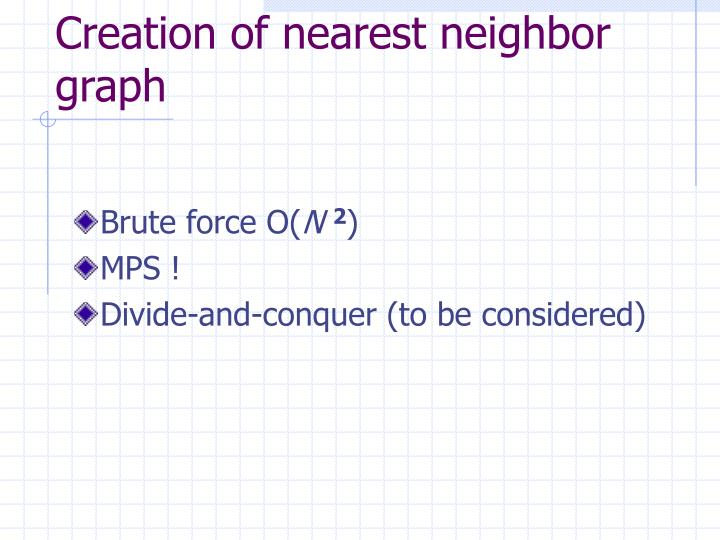 Creation of nearest neighbor graph