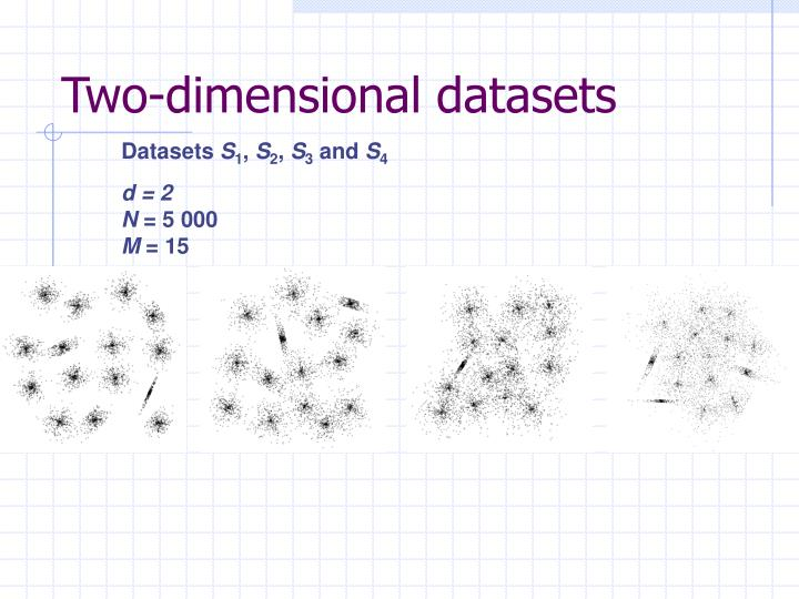 Two-dimensional datasets