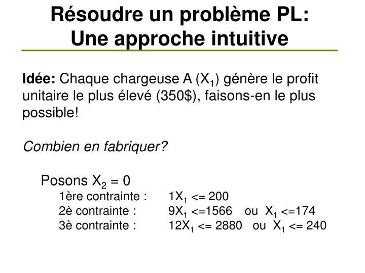 Résoudre un problème PL: