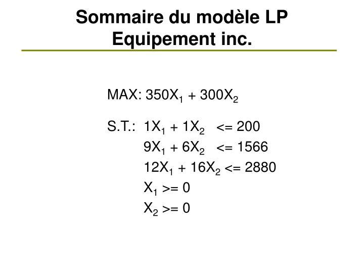 Sommaire du modèle LP