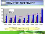 promotion assessment