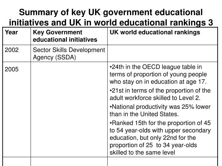 Summary of key UK government educational initiatives and UK in world educational rankings 3