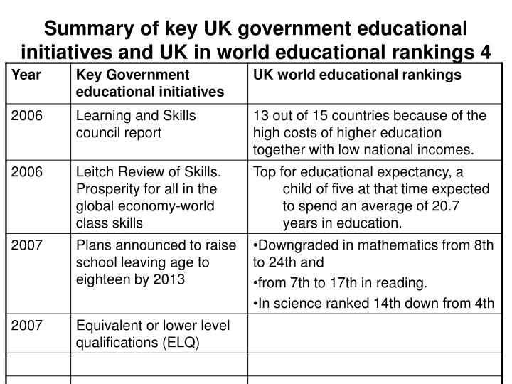 Summary of key UK government educational initiatives and UK in world educational rankings 4