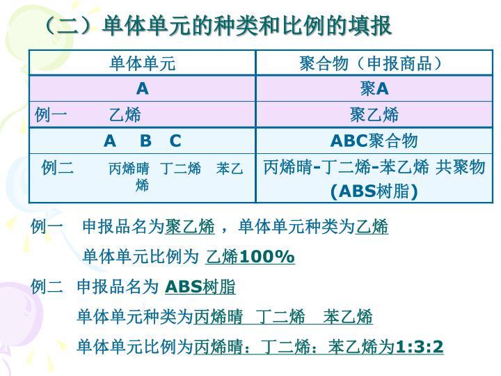 (二)单体单元的种类和比例的填报