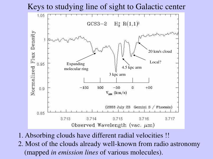 Keys to studying line of sight to Galactic center
