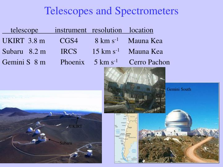 Telescopes and Spectrometers