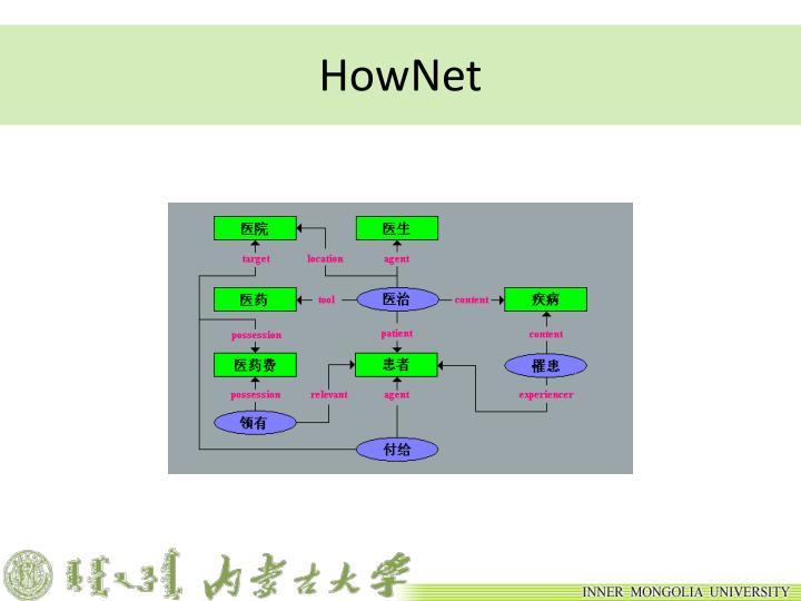 HowNet