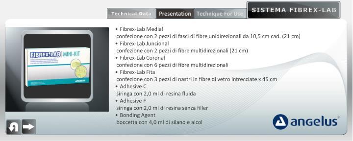 Fibrex-Lab Medial