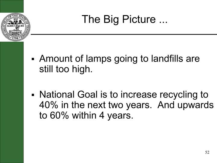 The Big Picture ...