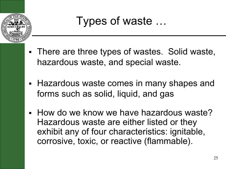 Types of waste …