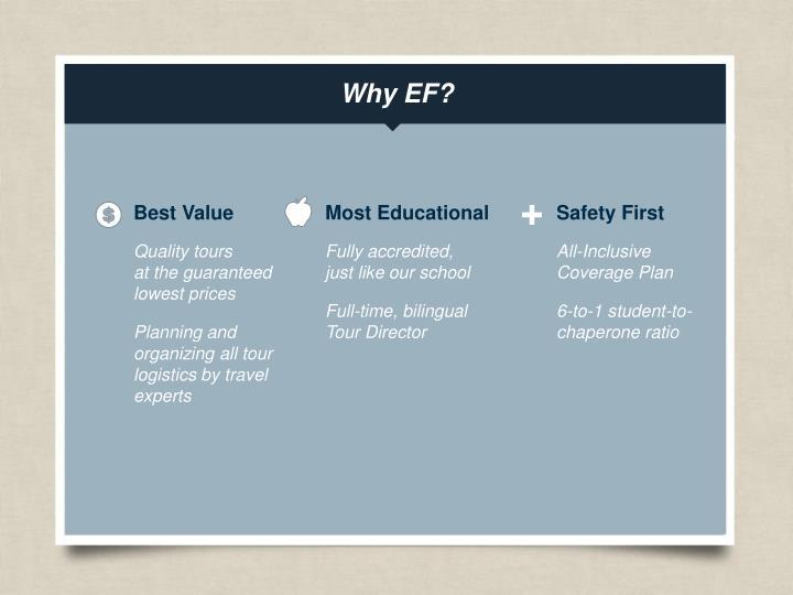 Why EF?
