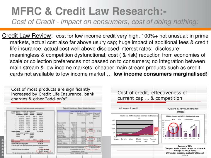 MFRC & Credit Law Research:-