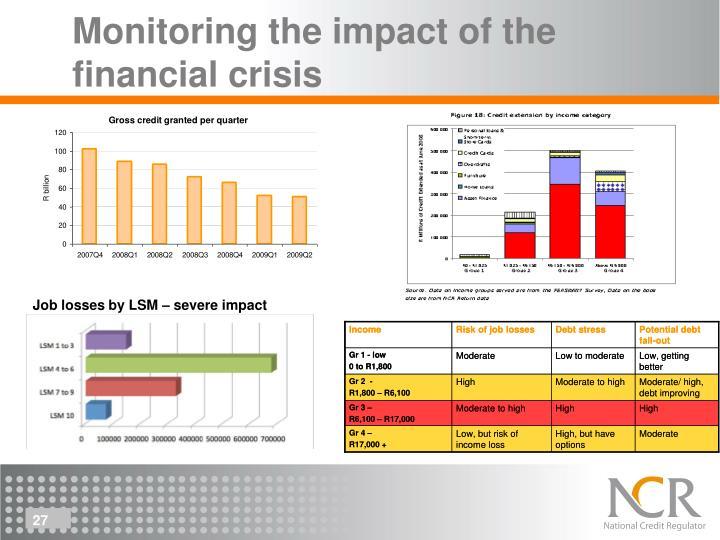 Job losses by LSM – severe impact