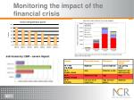 monitoring the impact of the financial crisis
