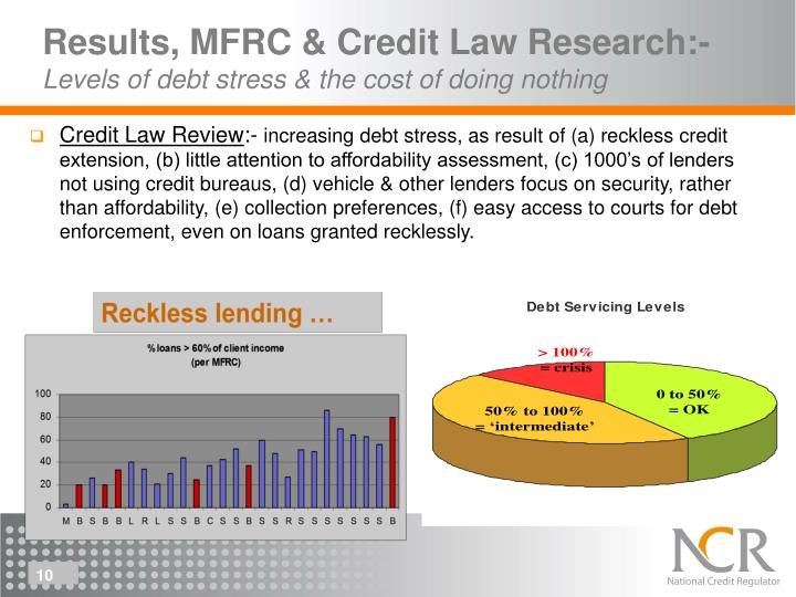 Results, MFRC & Credit Law Research:-