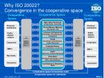 why iso 20022 convergence in the cooperative space