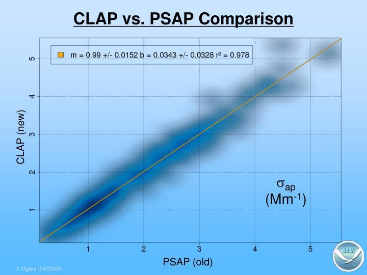 CLAP vs. PSAP Comparison