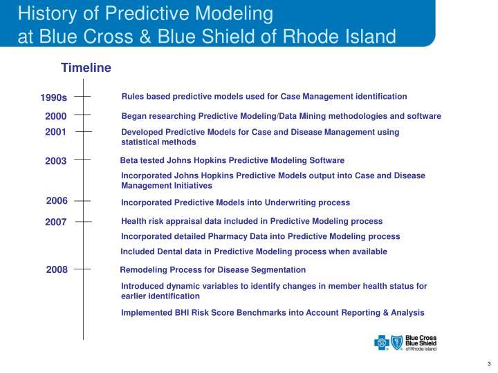 History of Predictive Modeling
