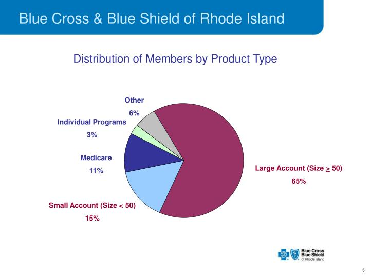 Blue Cross & Blue Shield of Rhode Island
