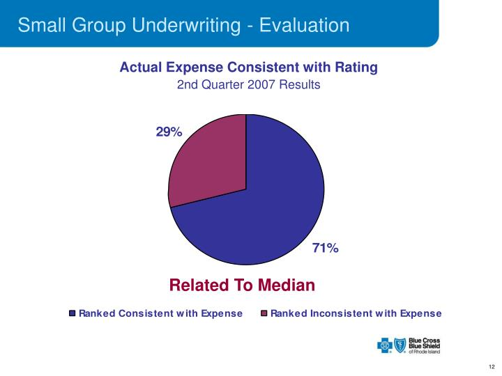 Small Group Underwriting - Evaluation