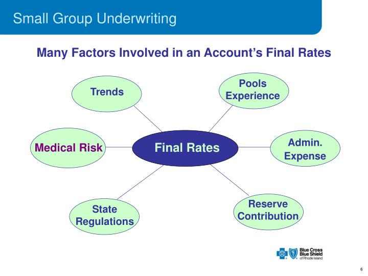 Small Group Underwriting
