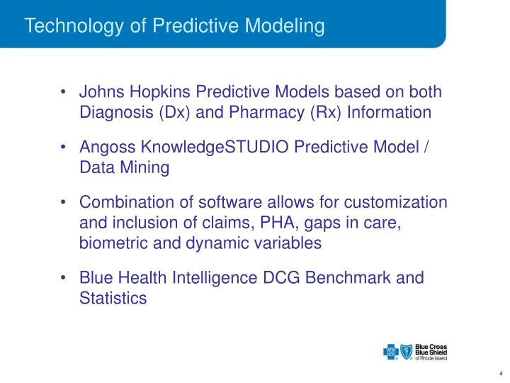 Technology of Predictive Modeling