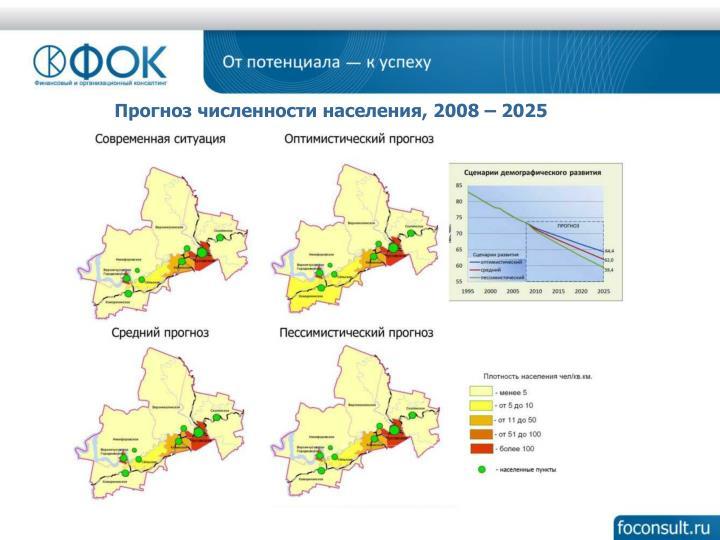 , 2008  2025