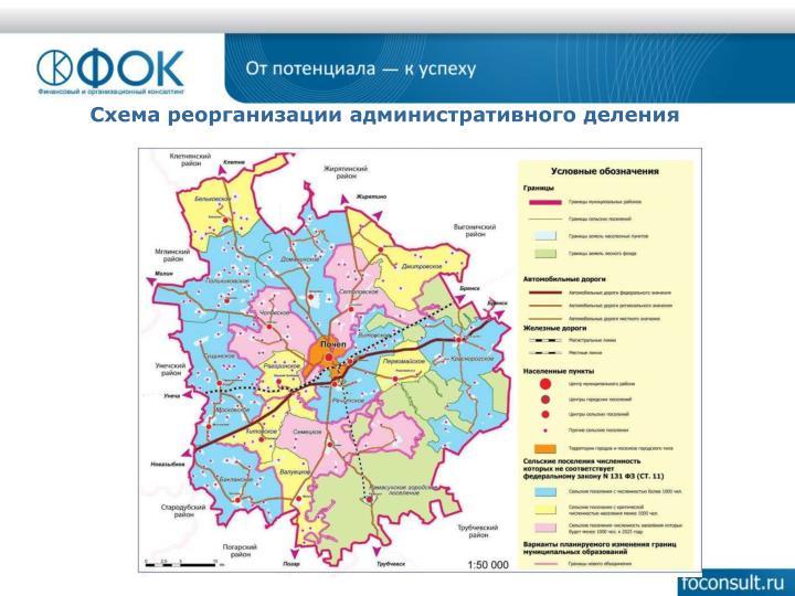 Схема реорганизации административного деления