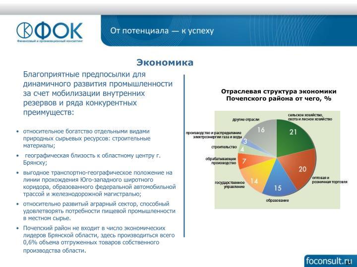 Отраслевая структура экономики Почепского района от чего, %