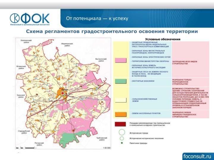 Схема регламентов градостроительного освоения территории