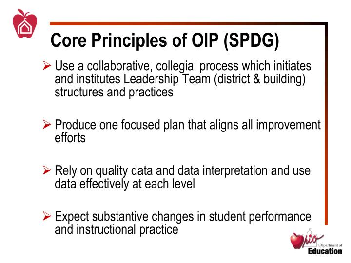 Core principles of oip spdg