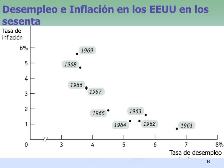 Desempleo e Inflación en los EEUU en los sesenta