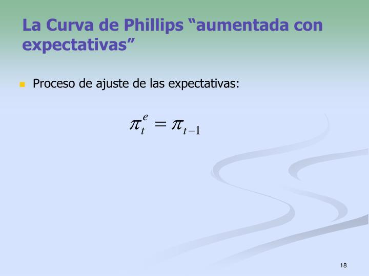 """La Curva de Phillips """"aumentada con expectativas"""""""