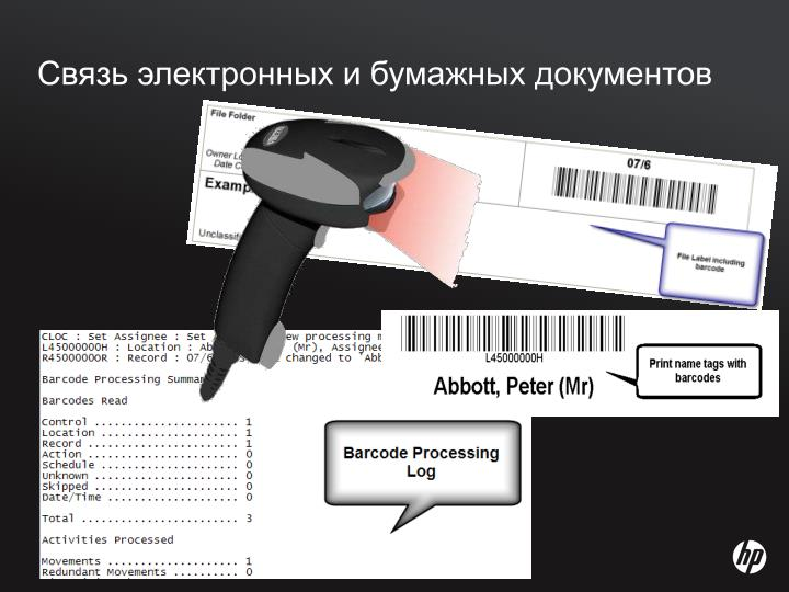 Связь электронных и бумажных документов