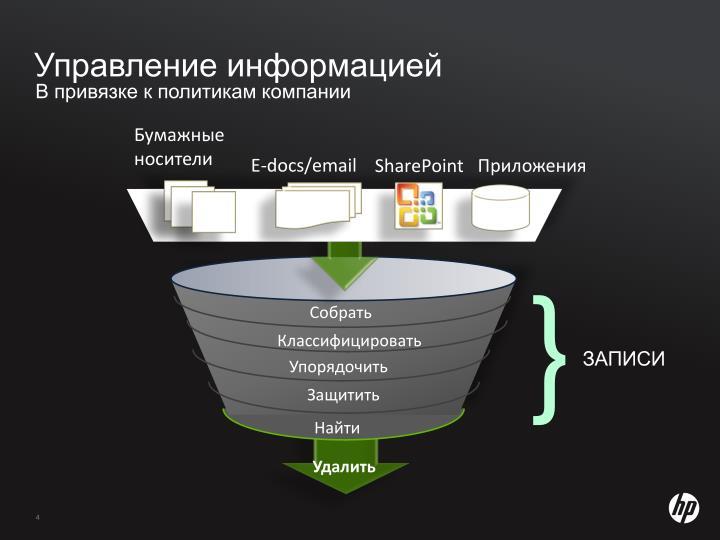Управление информацией