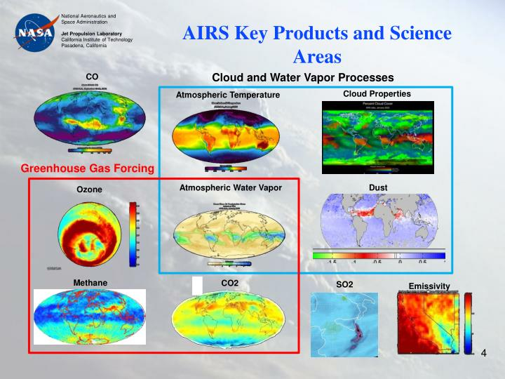 AIRS Key Products and Science Areas