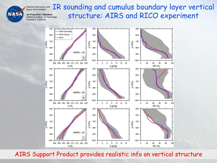 IR sounding and cumulus boundary layer vertical structure: AIRS and RICO experiment
