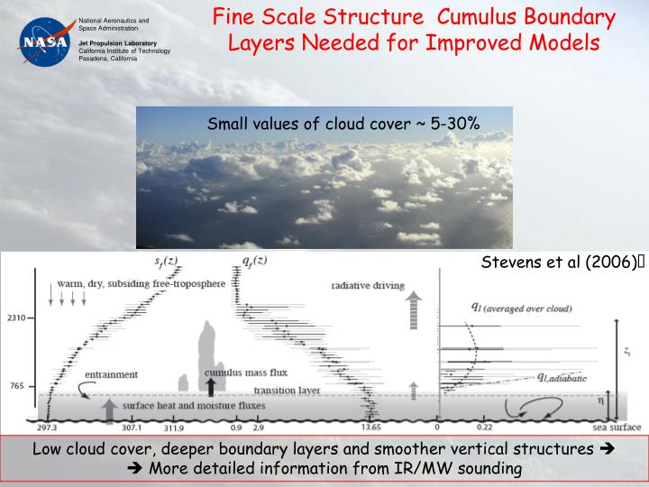 Fine Scale Structure  Cumulus Boundary Layers Needed for Improved Models