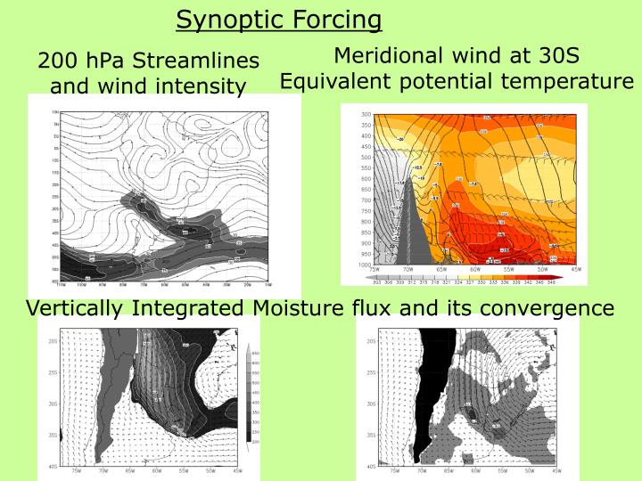 Synoptic Forcing
