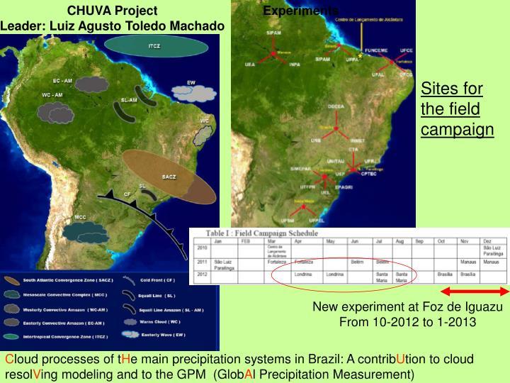 CHUVA Project