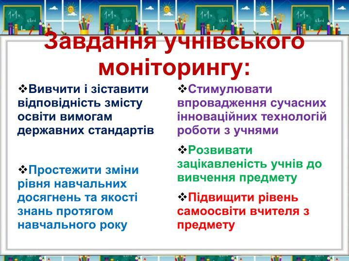 Завдання учнівського моніторингу: