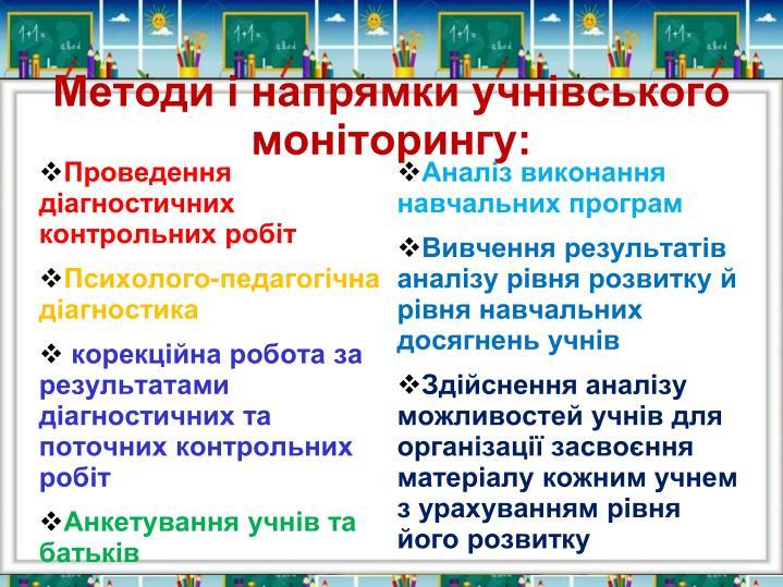 Методи і напрямки учнівського моніторингу: