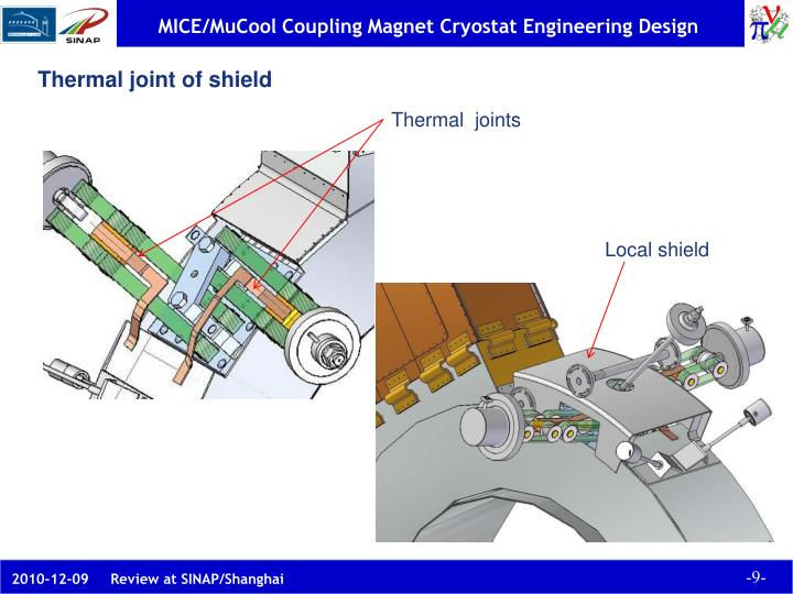 Thermal joint of shield