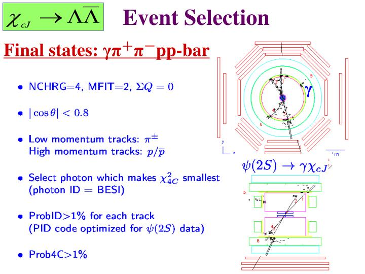 Event Selection