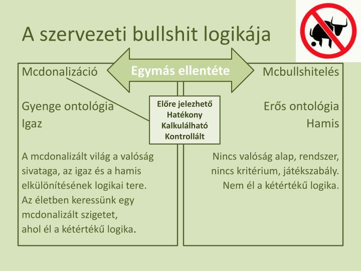 A szervezeti