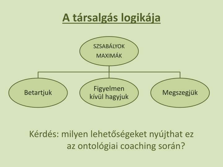 A társalgás logikája