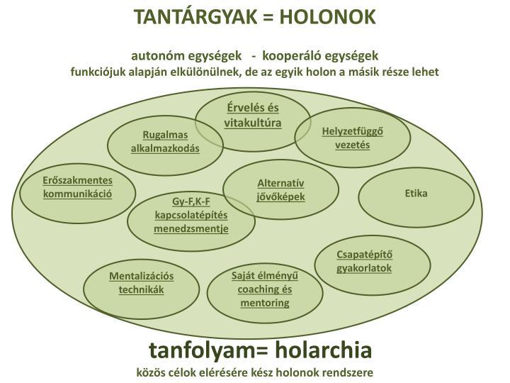 TANTÁRGYAK = HOLONOK