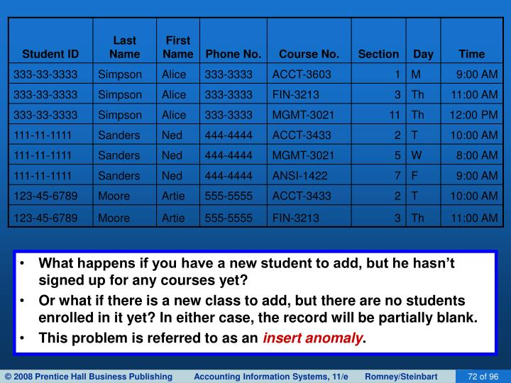 What happens if you have a new student to add, but he hasn't signed up for any courses yet?