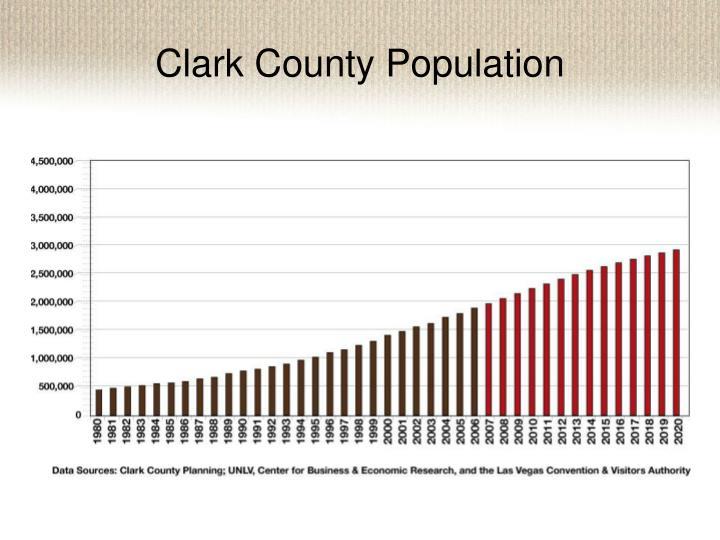 Clark County Population